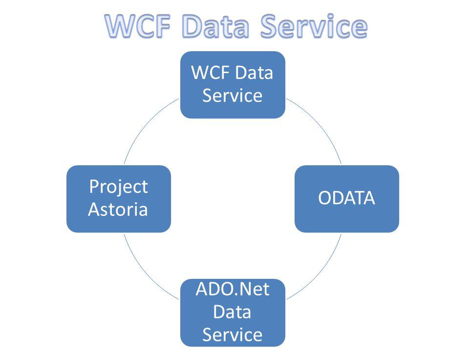 WCF Data Service ODATA ADO.Net Data Service Project Astoria