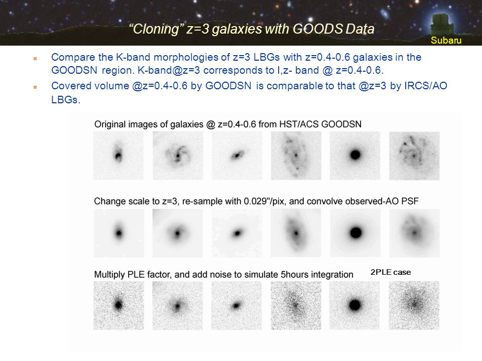 Subaru Cloning z=3 galaxies with GOODS Data n Compare the K-band morphologies of z=3 LBGs with z=0.4-0.6 galaxies in the GOODSN region. K-band@z=3 cor