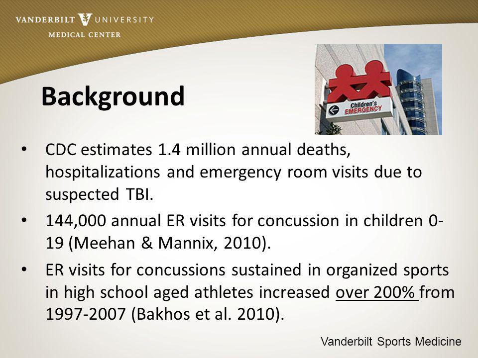 Vanderbilt Sports Medicine Background CDC estimates 1.4 million annual deaths, hospitalizations and emergency room visits due to suspected TBI.
