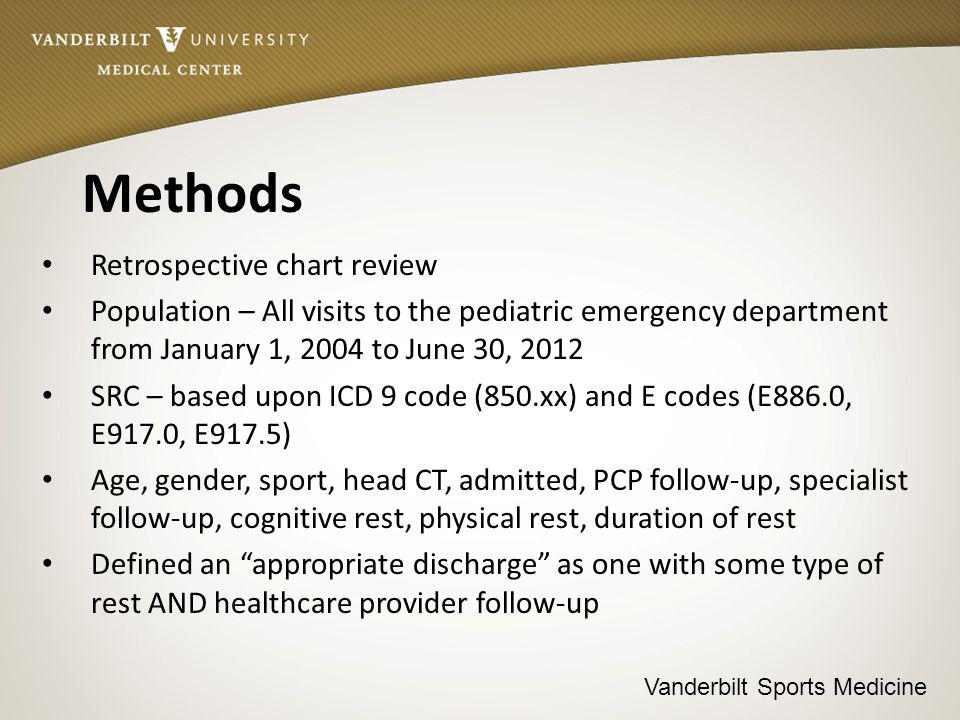 Vanderbilt Sports Medicine Methods Retrospective chart review Population – All visits to the pediatric emergency department from January 1, 2004 to June 30, 2012 SRC – based upon ICD 9 code (850.xx) and E codes (E886.0, E917.0, E917.5) Age, gender, sport, head CT, admitted, PCP follow-up, specialist follow-up, cognitive rest, physical rest, duration of rest Defined an appropriate discharge as one with some type of rest AND healthcare provider follow-up