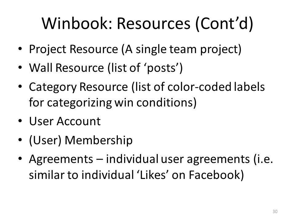 Winbook: Resources (Contd) Project Resource (A single team project) Wall Resource (list of posts) Category Resource (list of color-coded labels for ca