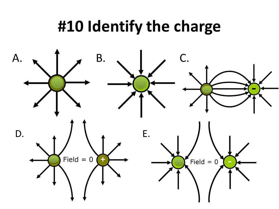 #10 Identify the charge A. B.C. D.E.