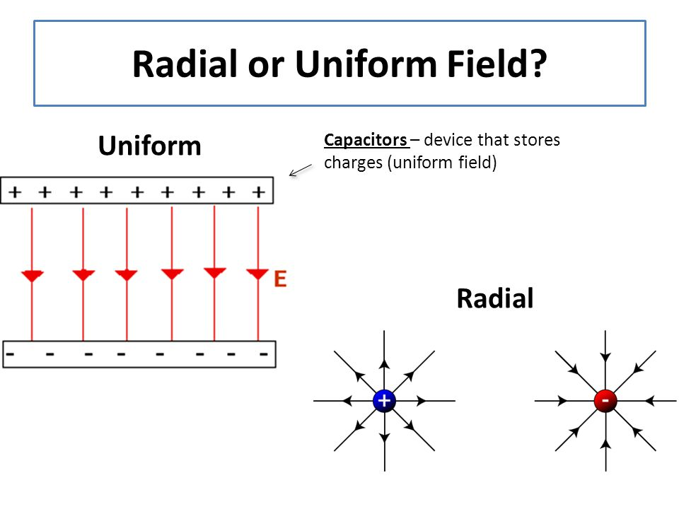 Radial or Uniform Field? Uniform Radial Capacitors – device that stores charges (uniform field)