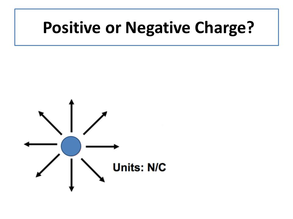 Positive or Negative Charge?