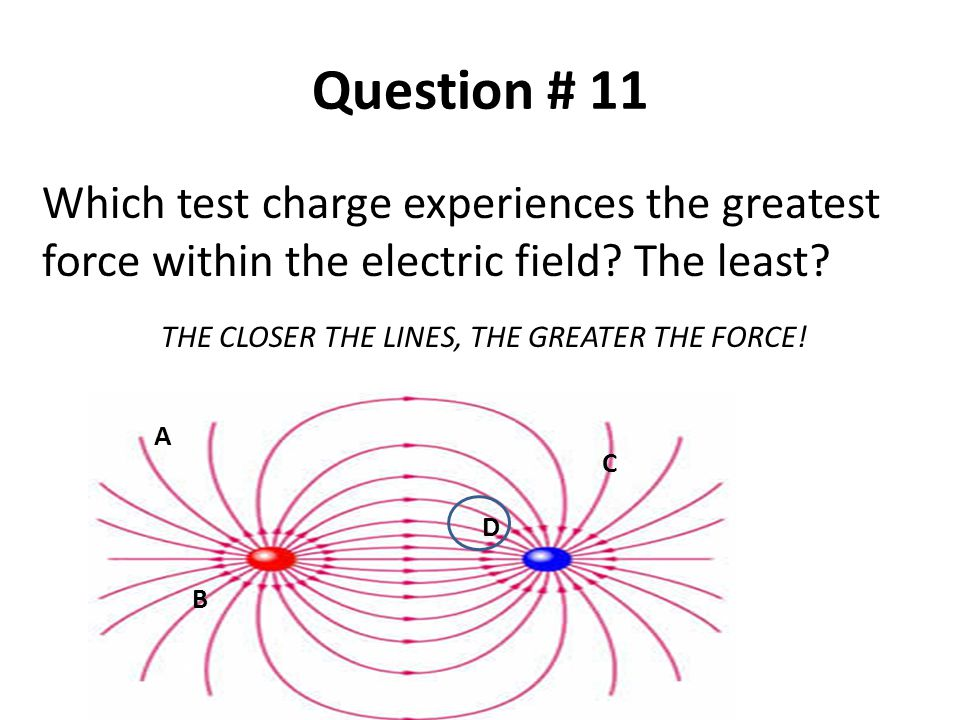 Question # 11 Which test charge experiences the greatest force within the electric field? The least? A B C D THE CLOSER THE LINES, THE GREATER THE FOR