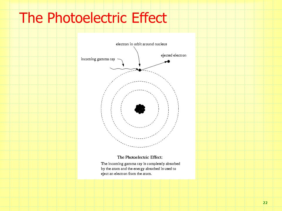 22 The Photoelectric Effect