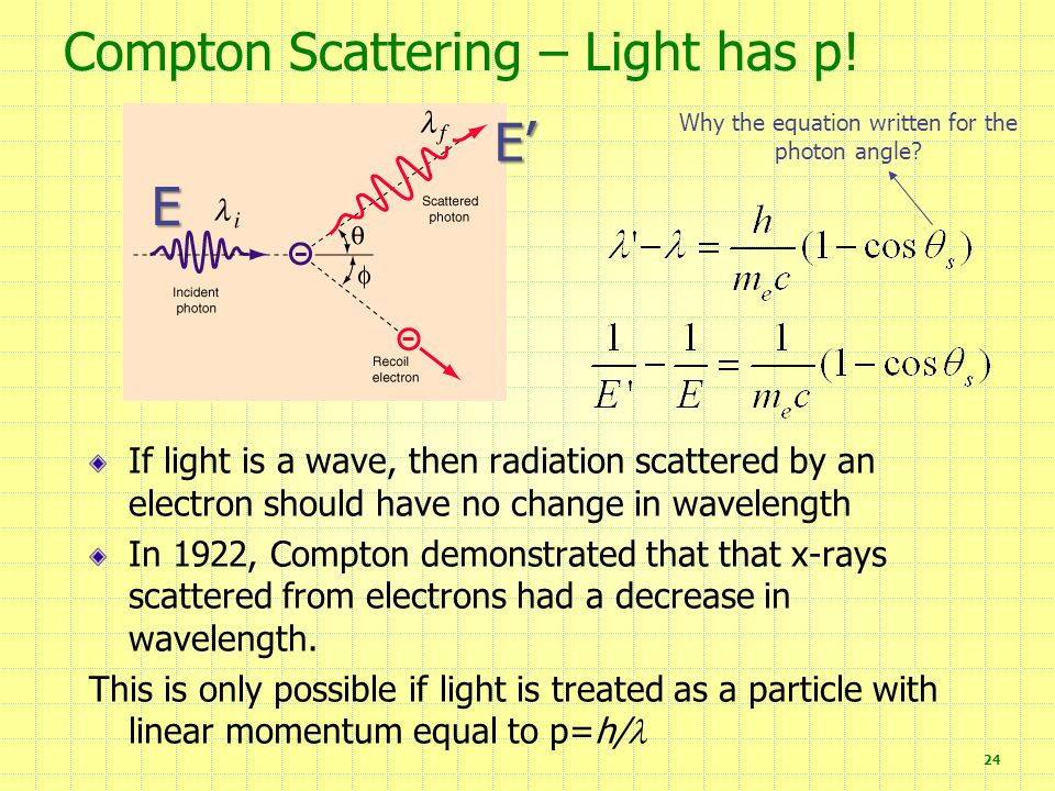 24 Compton Scattering – Light has p.