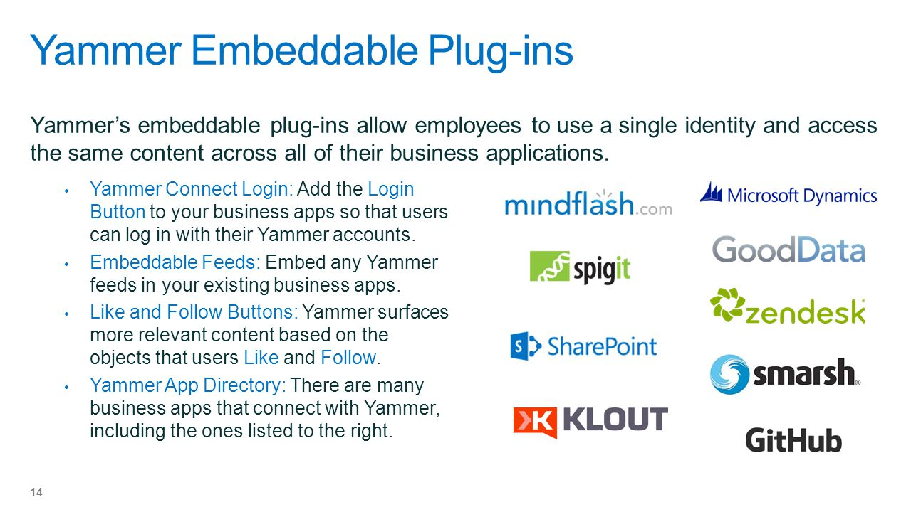 Yammer Embeddable Plug-ins Yammer Connect Login: Add the Login Button to your business apps so that users can log in with their Yammer accounts.