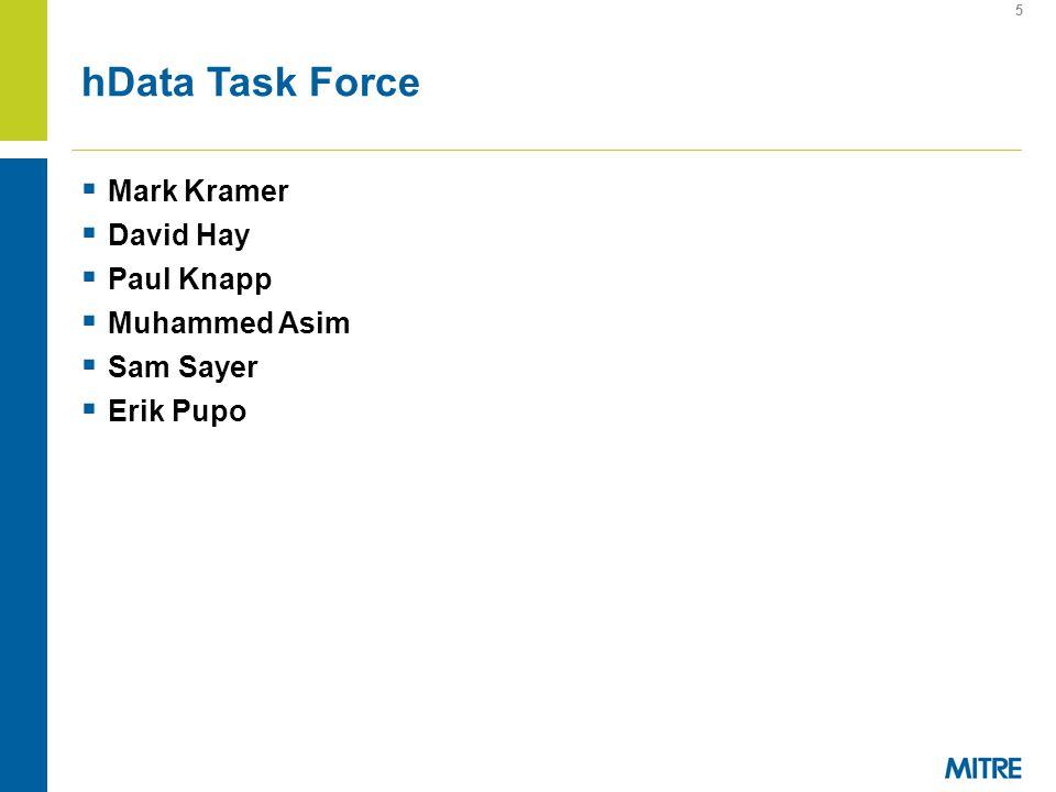 hData Task Force Mark Kramer David Hay Paul Knapp Muhammed Asim Sam Sayer Erik Pupo 5