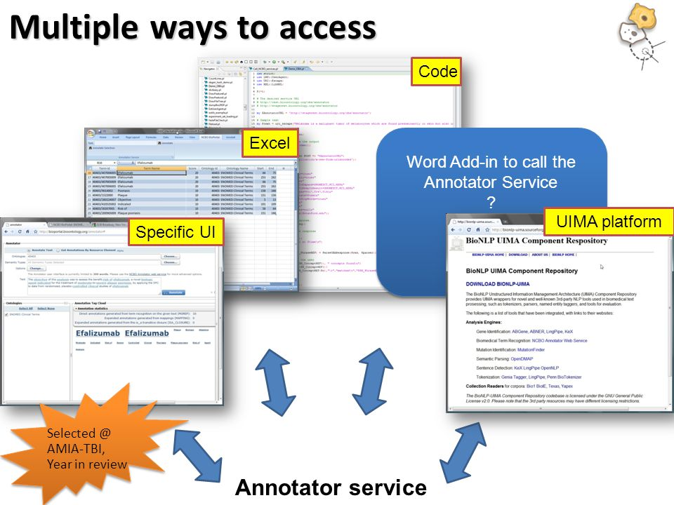 Code Word Add-in to call the Annotator Service . Word Add-in to call the Annotator Service .