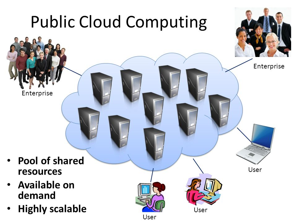 Enterprise Public Cloud Computing Enterprise User Pool of shared resources Available on demand Highly scalable