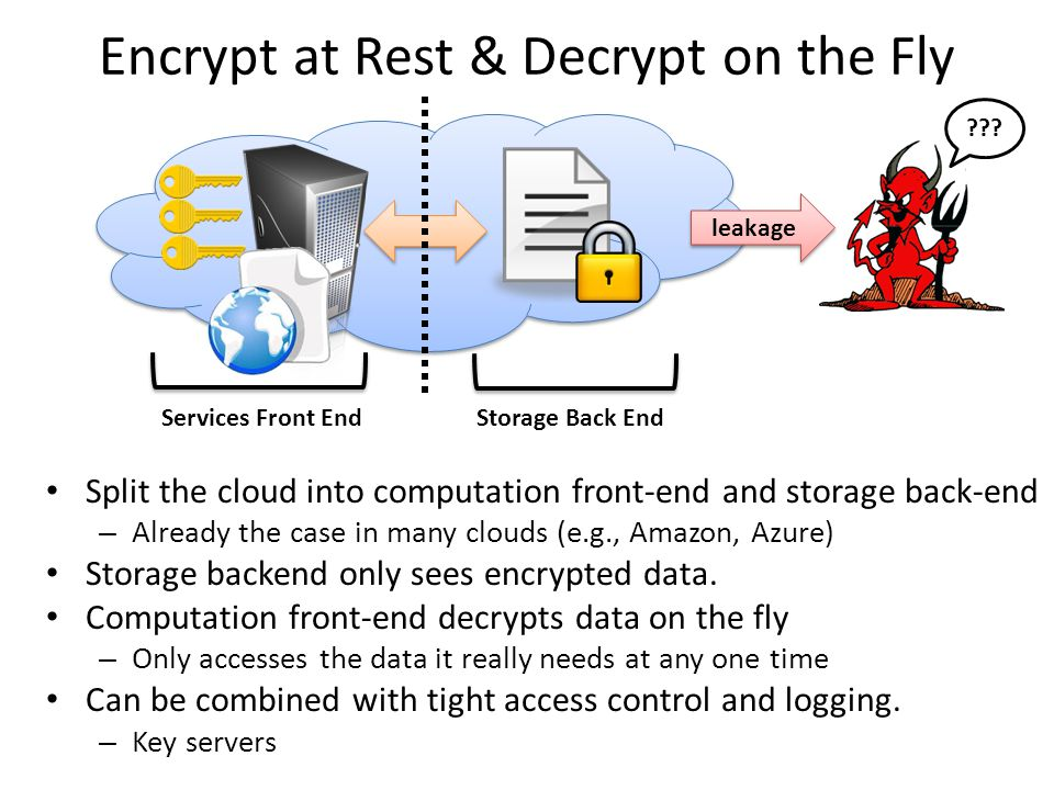 Encrypt at Rest & Decrypt on the Fly Split the cloud into computation front-end and storage back-end – Already the case in many clouds (e.g., Amazon,