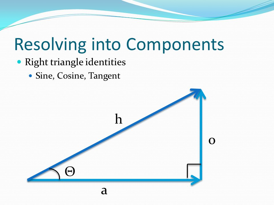 Resolving into Components Right triangle identities Sine, Cosine, Tangent a o h Θ