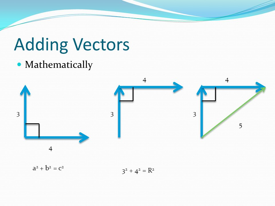 Adding Vectors Mathematically 3 4 3 4 3 4 5 3 2 + 4 2 = R 2 a 2 + b 2 = c 2