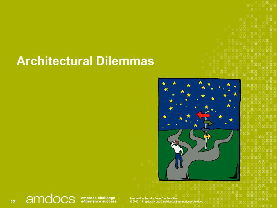 Architectural Dilemmas Information Security Level 2 – Sensitive © 2012 – Proprietary and Confidential Information of Amdocs 12