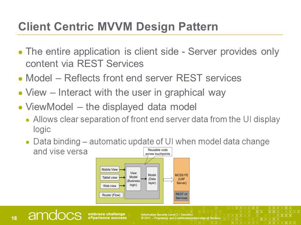 Client Centric MVVM Design Pattern Information Security Level 2 – Sensitive © 2012 – Proprietary and Confidential Information of Amdocs 18 The entire