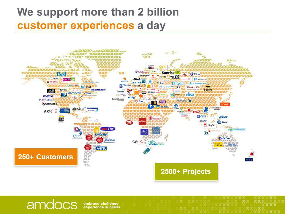 250+ Customers 2500+ Projects We support more than 2 billion customer experiences a day