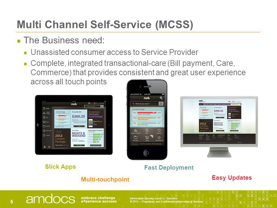 Multi Channel Self-Service (MCSS) Information Security Level 2 – Sensitive © 2012 – Proprietary and Confidential Information of Amdocs 5 The Business