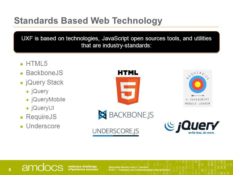 Standards Based Web Technology HTML5 BackboneJS jQuery Stack jQuery jQueryMobile jQueryUI RequireJS Underscore Information Security Level 2 – Sensitiv