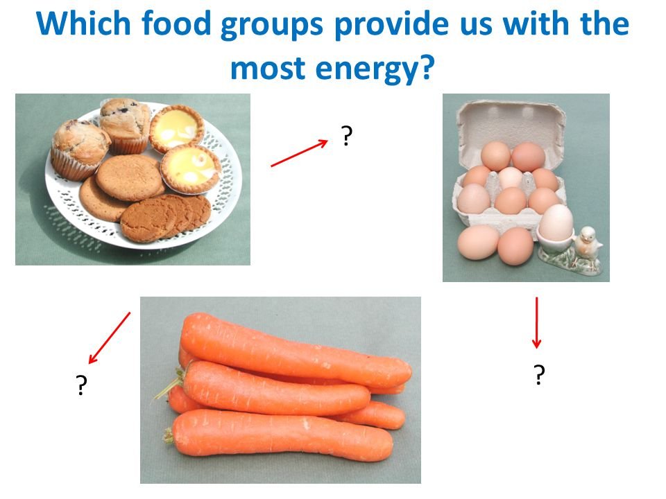 Which food groups are shown below? ? ? ?
