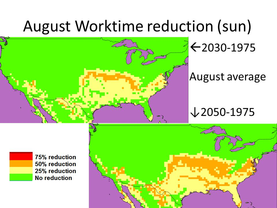 August Worktime reduction (sun) 2030-1975 August average 2050-1975