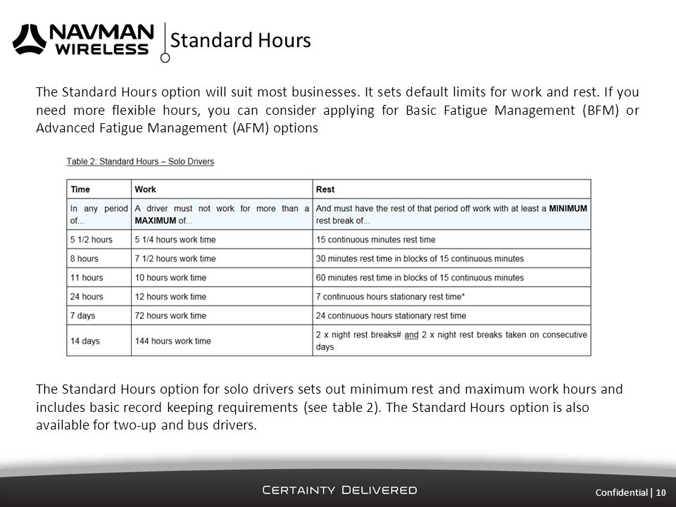 Standard Hours Confidential | 10 The Standard Hours option will suit most businesses.