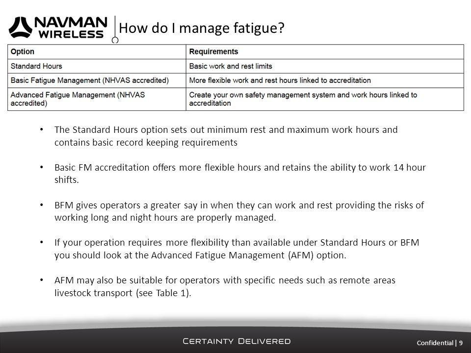 Confidential | 9 How do I manage fatigue.