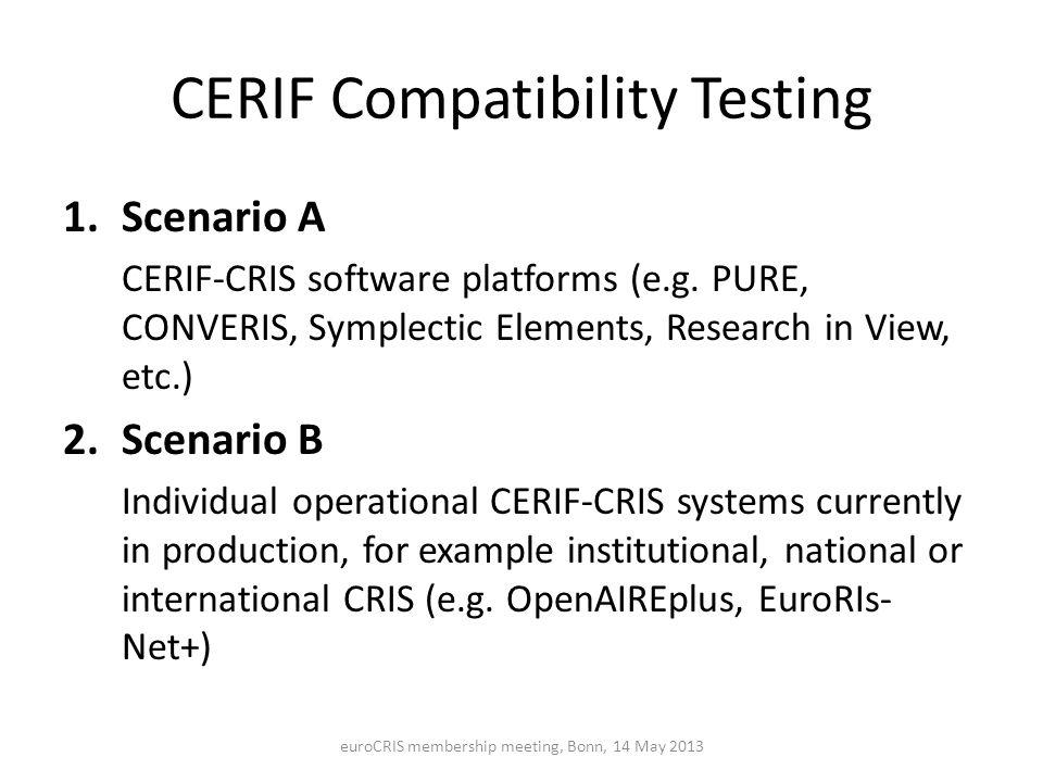 CERIF Compatibility Testing 1.Scenario A CERIF-CRIS software platforms (e.g.