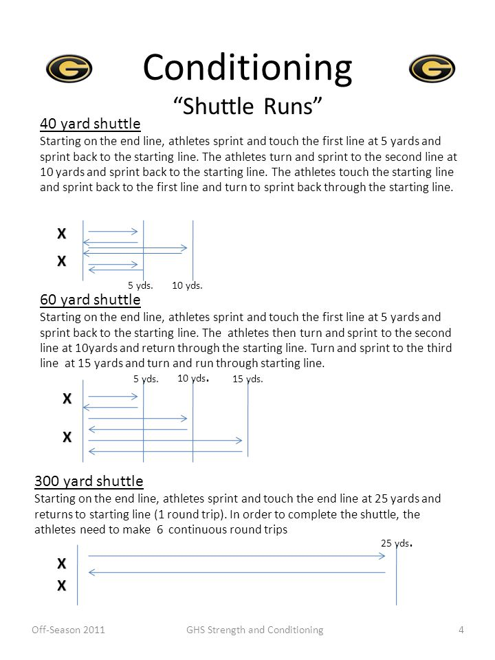 Conditioning Shuttle Runs 40 yard shuttle Starting on the end line, athletes sprint and touch the first line at 5 yards and sprint back to the starting line.