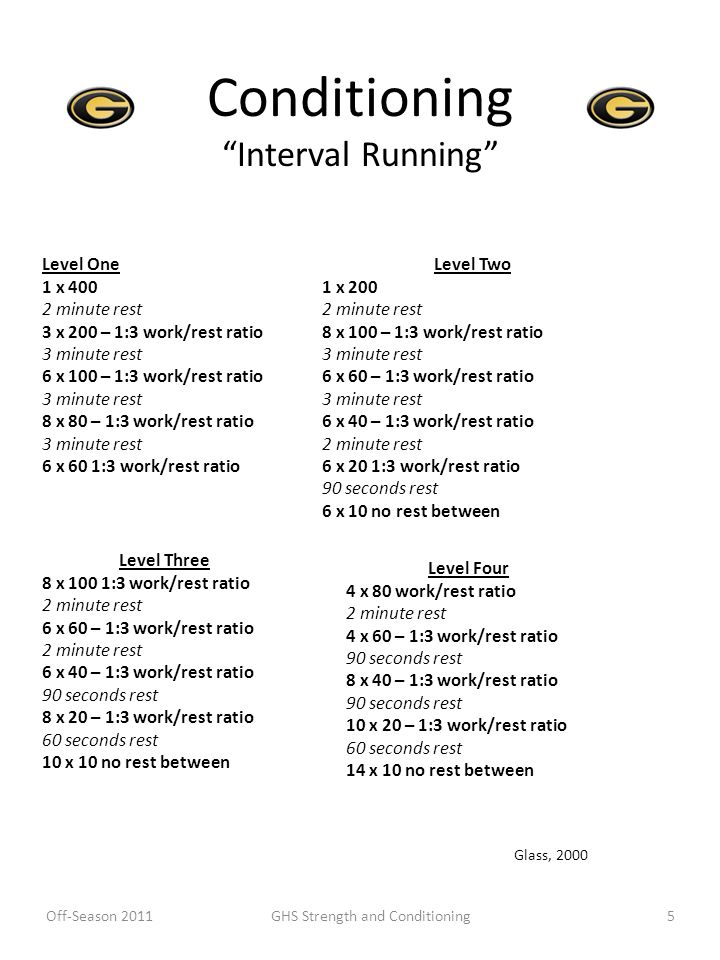 Conditioning Interval Running Level One 1 x 400 2 minute rest 3 x 200 – 1:3 work/rest ratio 3 minute rest 6 x 100 – 1:3 work/rest ratio 3 minute rest 8 x 80 – 1:3 work/rest ratio 3 minute rest 6 x 60 1:3 work/rest ratio Level Two 1 x 200 2 minute rest 8 x 100 – 1:3 work/rest ratio 3 minute rest 6 x 60 – 1:3 work/rest ratio 3 minute rest 6 x 40 – 1:3 work/rest ratio 2 minute rest 6 x 20 1:3 work/rest ratio 90 seconds rest 6 x 10 no rest between Level Three 8 x 100 1:3 work/rest ratio 2 minute rest 6 x 60 – 1:3 work/rest ratio 2 minute rest 6 x 40 – 1:3 work/rest ratio 90 seconds rest 8 x 20 – 1:3 work/rest ratio 60 seconds rest 10 x 10 no rest between Level Four 4 x 80 work/rest ratio 2 minute rest 4 x 60 – 1:3 work/rest ratio 90 seconds rest 8 x 40 – 1:3 work/rest ratio 90 seconds rest 10 x 20 – 1:3 work/rest ratio 60 seconds rest 14 x 10 no rest between Glass, 2000 GHS Strength and Conditioning 5Off-Season 2011