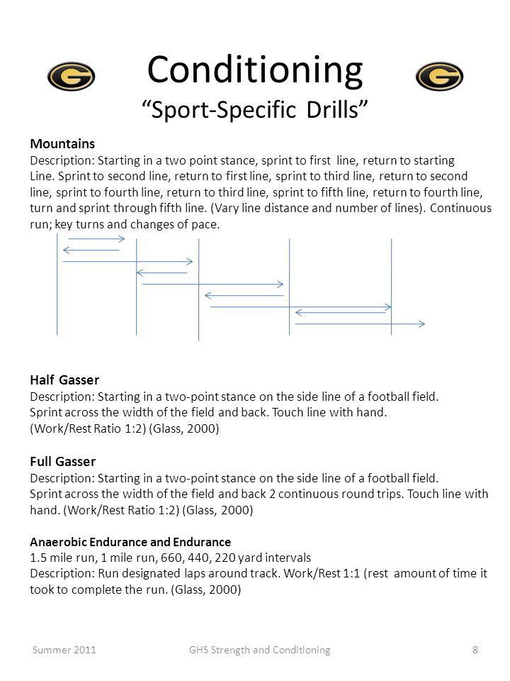 Conditioning Sport-Specific Drills Mountains Description: Starting in a two point stance, sprint to first line, return to starting Line.