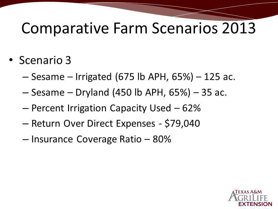 Scenario 3 – Sesame – Irrigated (675 lb APH, 65%) – 125 ac.
