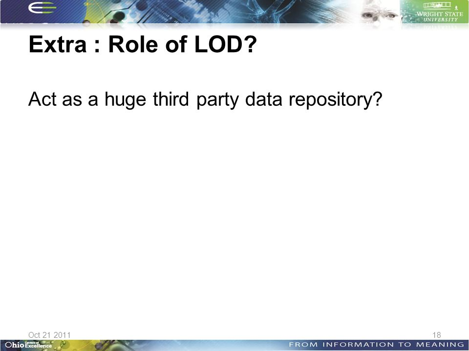 Extra : Role of LOD Act as a huge third party data repository Oct 21 201118