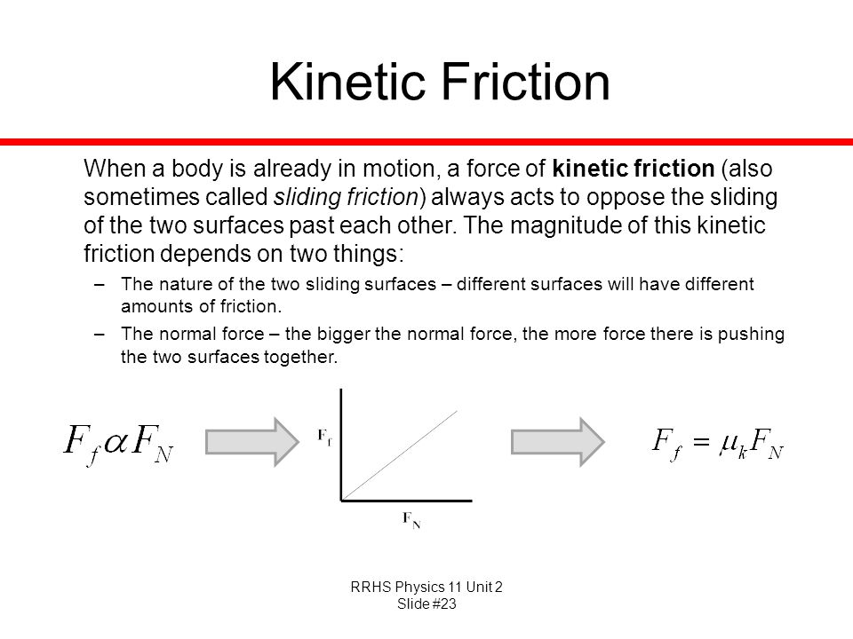 RRHS Physics 11 Unit 2 Slide #23 Kinetic Friction When a body is already in motion, a force of kinetic friction (also sometimes called sliding frictio