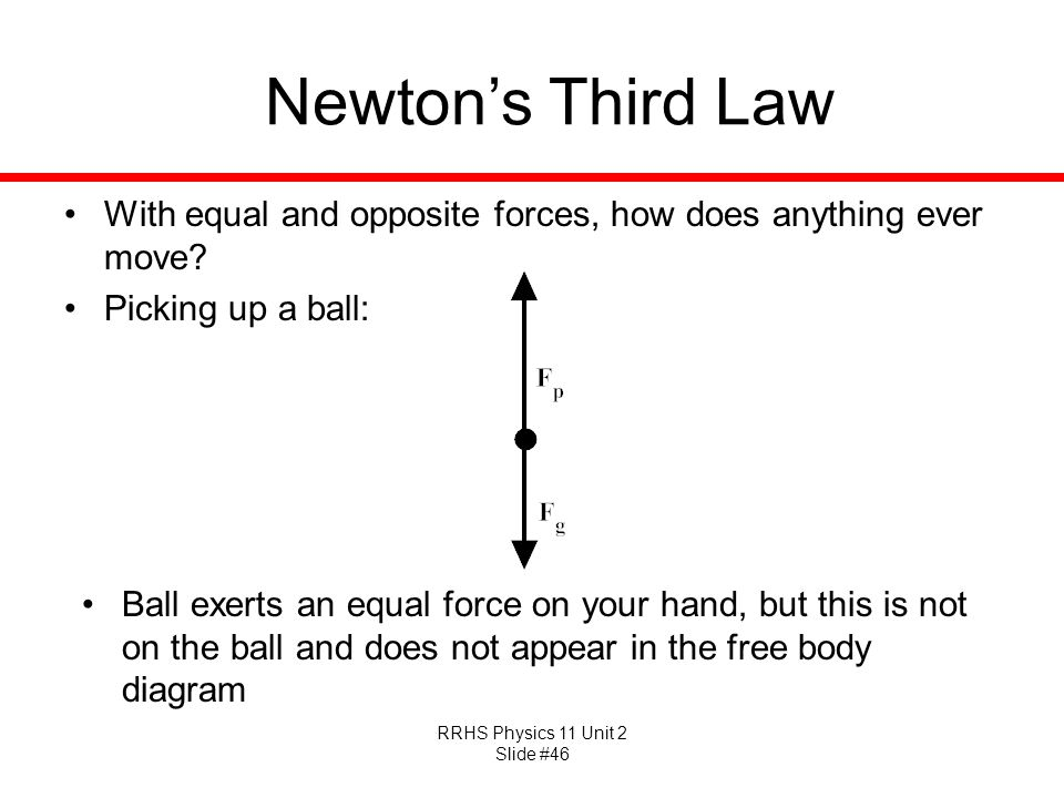RRHS Physics 11 Unit 2 Slide #46 Newtons Third Law With equal and opposite forces, how does anything ever move? Picking up a ball: Ball exerts an equa