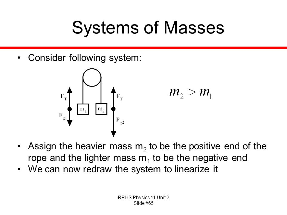 RRHS Physics 11 Unit 2 Slide #65 Systems of Masses Consider following system: Assign the heavier mass m 2 to be the positive end of the rope and the l