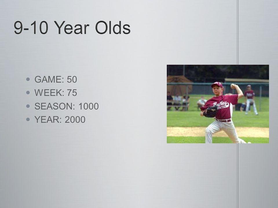 GAME: 50 GAME: 50 WEEK: 75 WEEK: 75 SEASON: 1000 SEASON: 1000 YEAR: 2000 YEAR: 2000