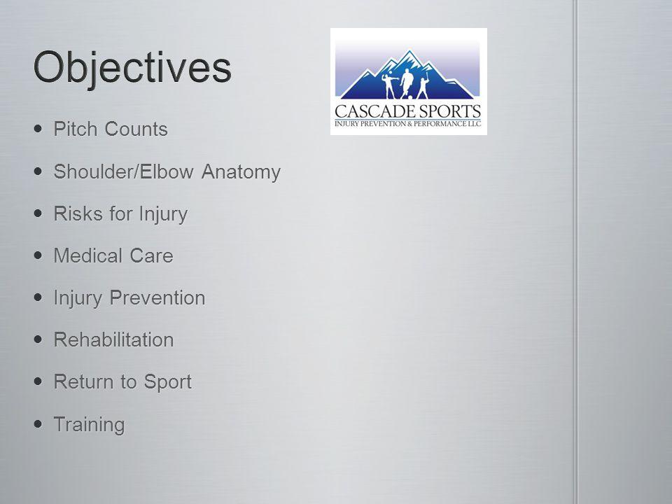Pitch Counts Pitch Counts Shoulder/Elbow Anatomy Shoulder/Elbow Anatomy Risks for Injury Risks for Injury Medical Care Medical Care Injury Prevention