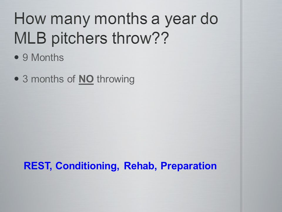 Number of pitches Number of pitches History of previous injury to area History of previous injury to area
