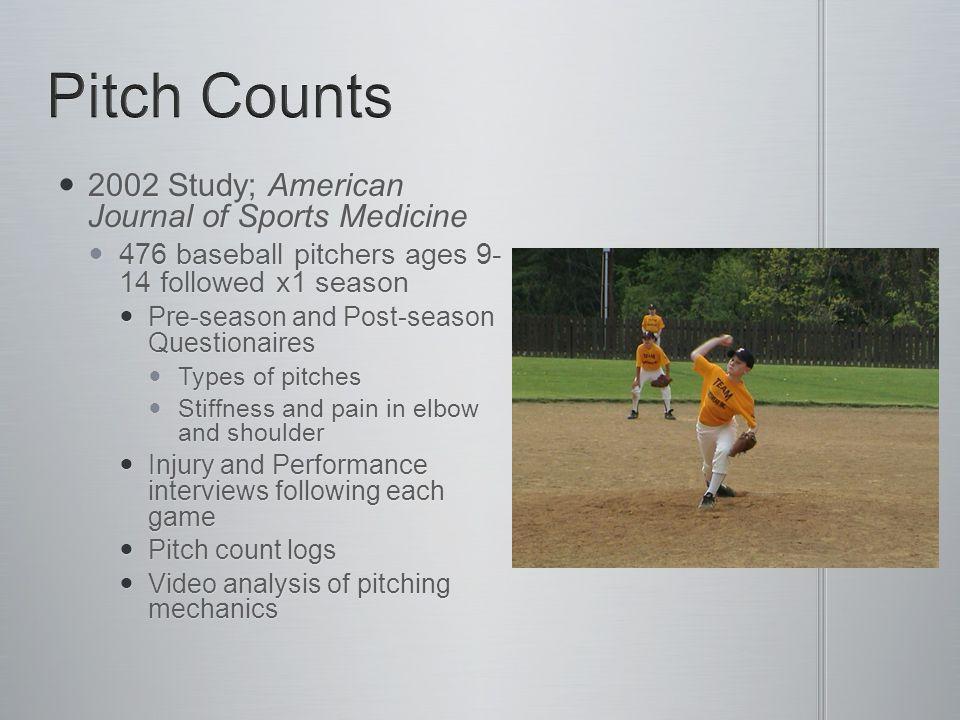 2002 Study; American Journal of Sports Medicine 2002 Study; American Journal of Sports Medicine 476 baseball pitchers ages 9- 14 followed x1 season 47