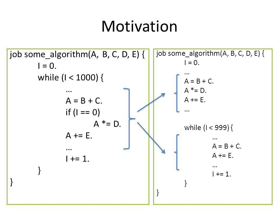 Motivation job some_algorithm(A, B, C, D, E) { I = 0.