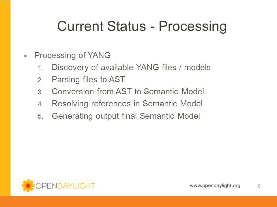 www.opendaylight.org Processing of YANG 1. Discovery of available YANG files / models 2. Parsing files to AST 3. Conversion from AST to Semantic Model