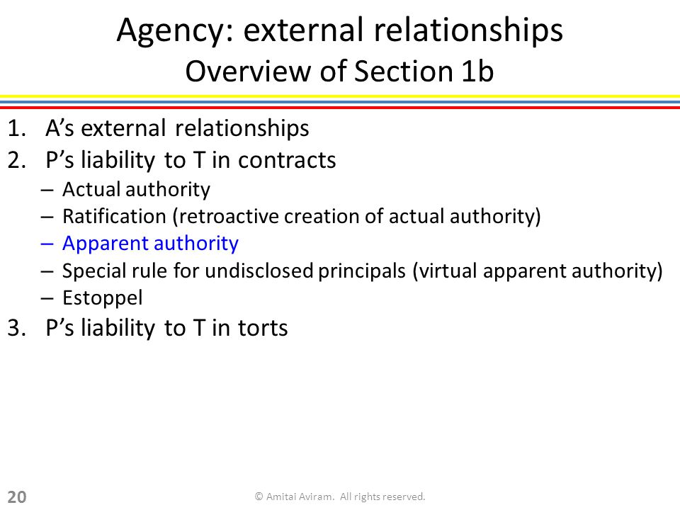Agency: external relationships Overview of Section 1b 1.As external relationships 2.Ps liability to T in contracts – Actual authority – Ratification (retroactive creation of actual authority) – Apparent authority – Special rule for undisclosed principals (virtual apparent authority) – Estoppel 3.Ps liability to T in torts © Amitai Aviram.