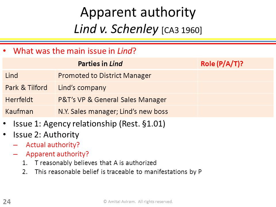 What was the main issue in Lind? Issue 1: Agency relationship (Rest. §1.01) Issue 2: Authority – Actual authority? – Apparent authority? 1.T reasonabl