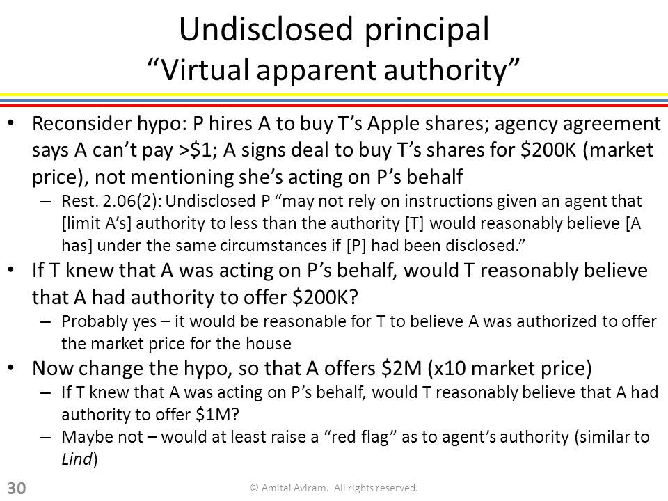 Undisclosed principal Virtual apparent authority Reconsider hypo: P hires A to buy Ts Apple shares; agency agreement says A cant pay >$1; A signs deal to buy Ts shares for $200K (market price), not mentioning shes acting on Ps behalf – Rest.