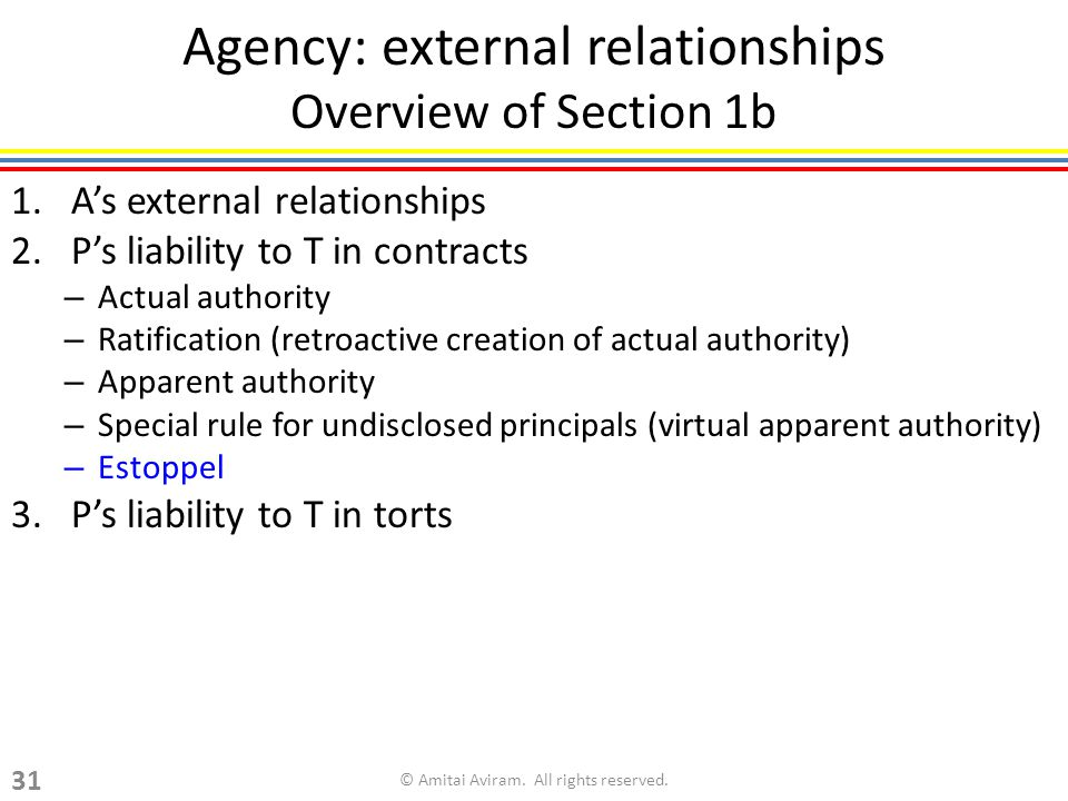 Agency: external relationships Overview of Section 1b 1.As external relationships 2.Ps liability to T in contracts – Actual authority – Ratification (