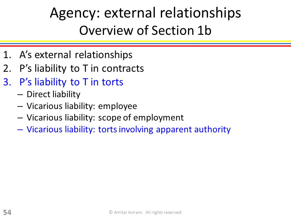 Agency: external relationships Overview of Section 1b 1.As external relationships 2.Ps liability to T in contracts 3.Ps liability to T in torts – Direct liability – Vicarious liability: employee – Vicarious liability: scope of employment – Vicarious liability: torts involving apparent authority © Amitai Aviram.