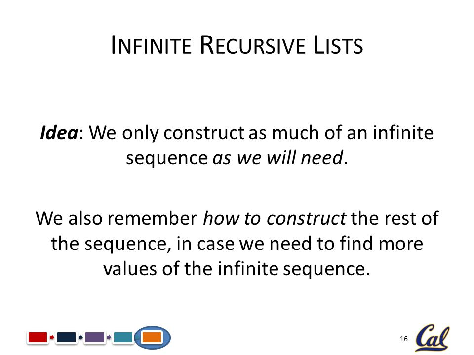 16 I NFINITE R ECURSIVE L ISTS Idea: We only construct as much of an infinite sequence as we will need. We also remember how to construct the rest of