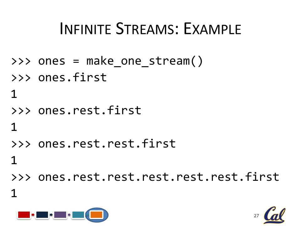 27 I NFINITE S TREAMS : E XAMPLE >>> ones = make_one_stream() >>> ones.first 1 >>> ones.rest.first 1 >>> ones.rest.rest.first 1 >>> ones.rest.rest.res
