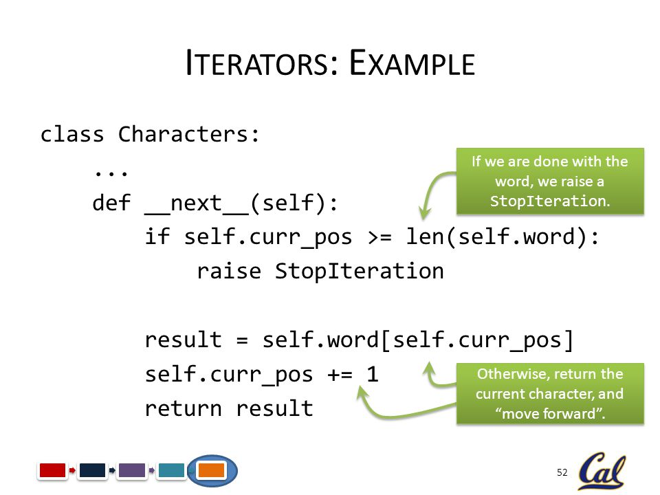 52 I TERATORS : E XAMPLE class Characters:... def __next__(self): if self.curr_pos >= len(self.word): raise StopIteration result = self.word[self.curr